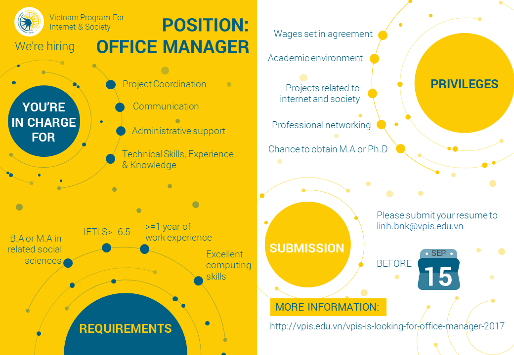 VPIS IS LOOKING FOR OFFICE MANAGER 2017